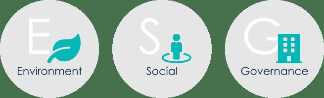 Environmental Social Governance icons