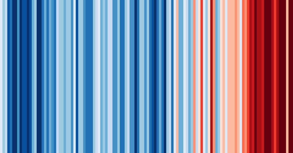 Warming Stripes for Kenya